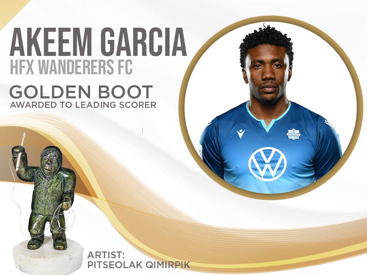 2020 CPL Golden Boot Winner, Akeem Garcia